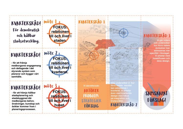 Pamflett 4 SVENSKA 2