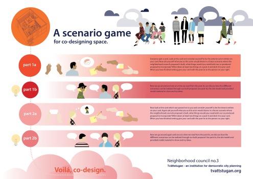 Scenario-game poster2